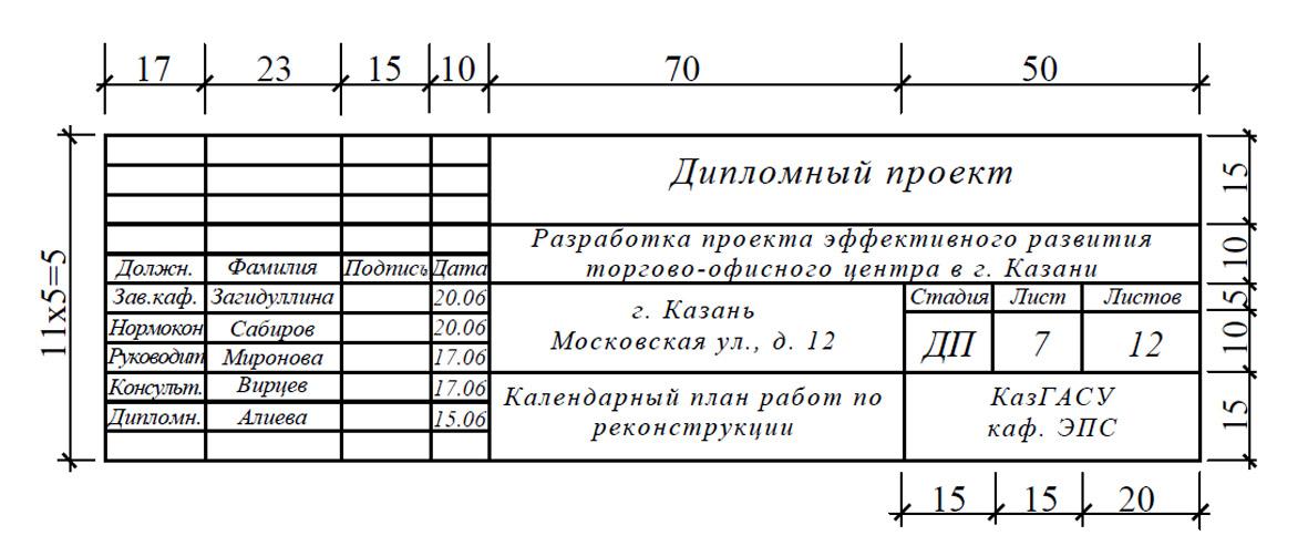 Оформление курсовых работ Штамп черчежей